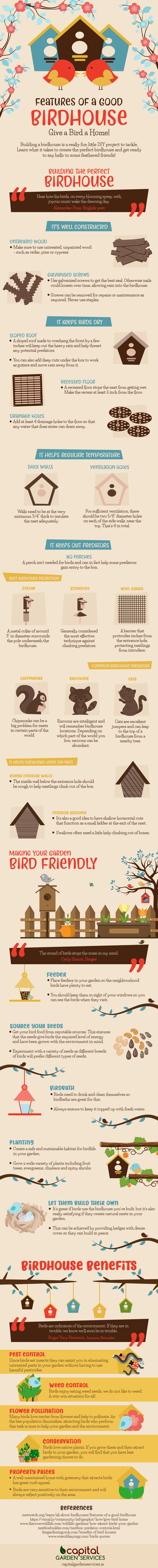 Building the perfect Birdhouse [Infographic]   ecogreenlove