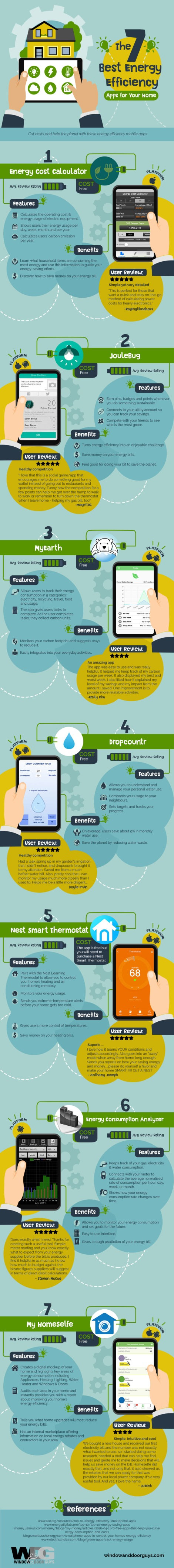 The 7 Best Energy Efficiency Apps for your Home [Infographic] | ecogreenlove