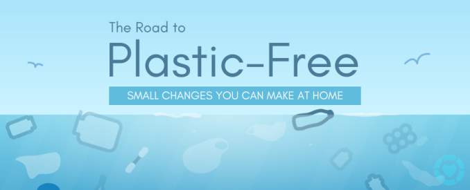 The Road to Plastic-Free: Small Changes you can make at Home | ecogreenlove