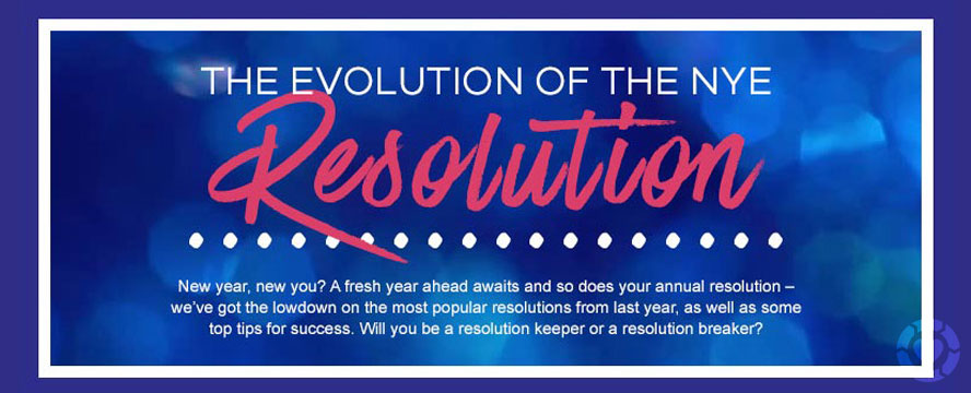The Evolution of The NYE Resolution [Infographic] | ecogreenlove