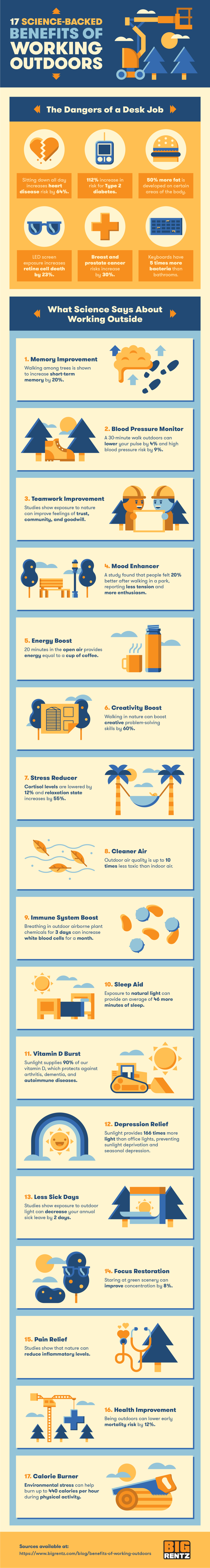 Science-Backed Benefits of Working Outdoors [Infographic] | ecogreenlove