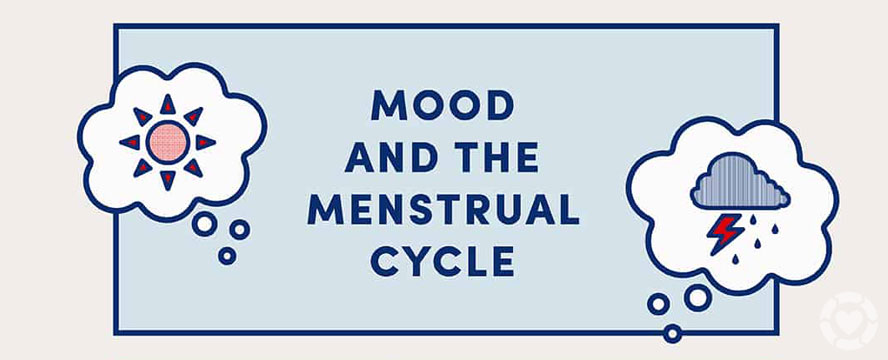 Mood and the Menstrual Cycle [Infographic] | ecogreenlove