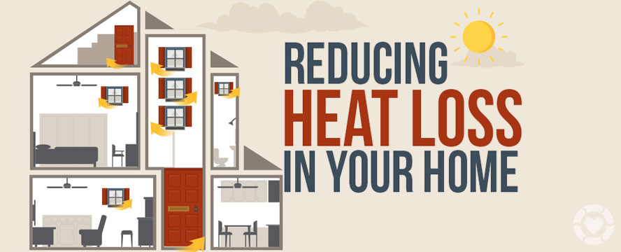 Reducing Heat loss in your Home [Infographic] | ecogreenlove