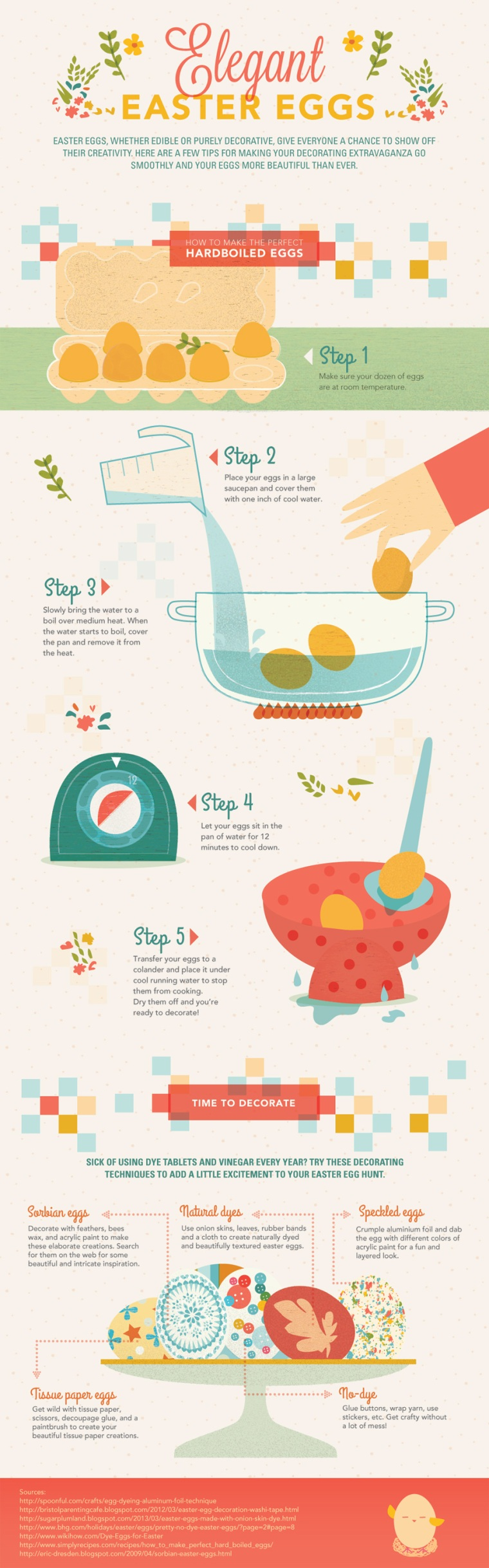DIY Elegant Easter Eggs [Infographic] | ecogreenlove