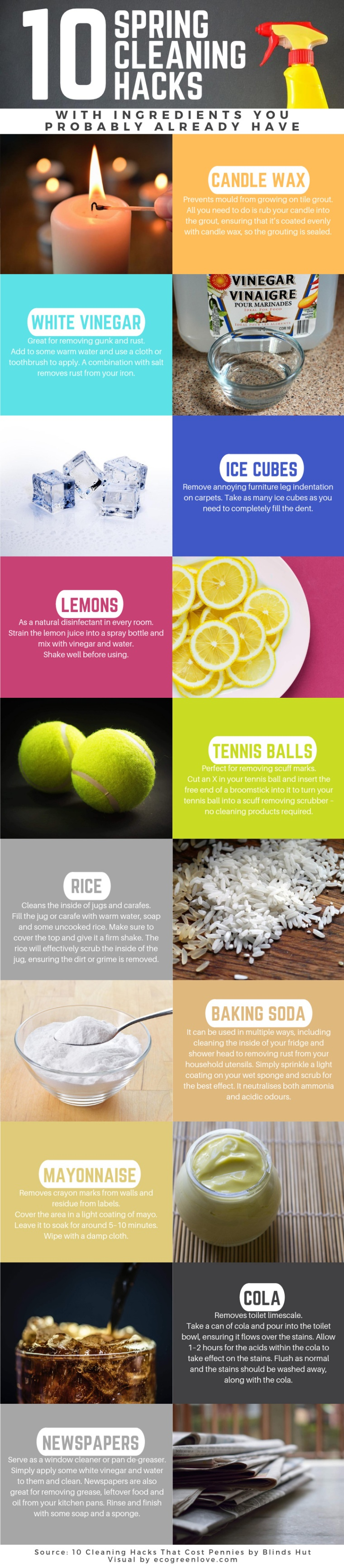 10 Spring Cleaning Hacks with Ingredients you probably already have [Infographic] | ecogreenlove