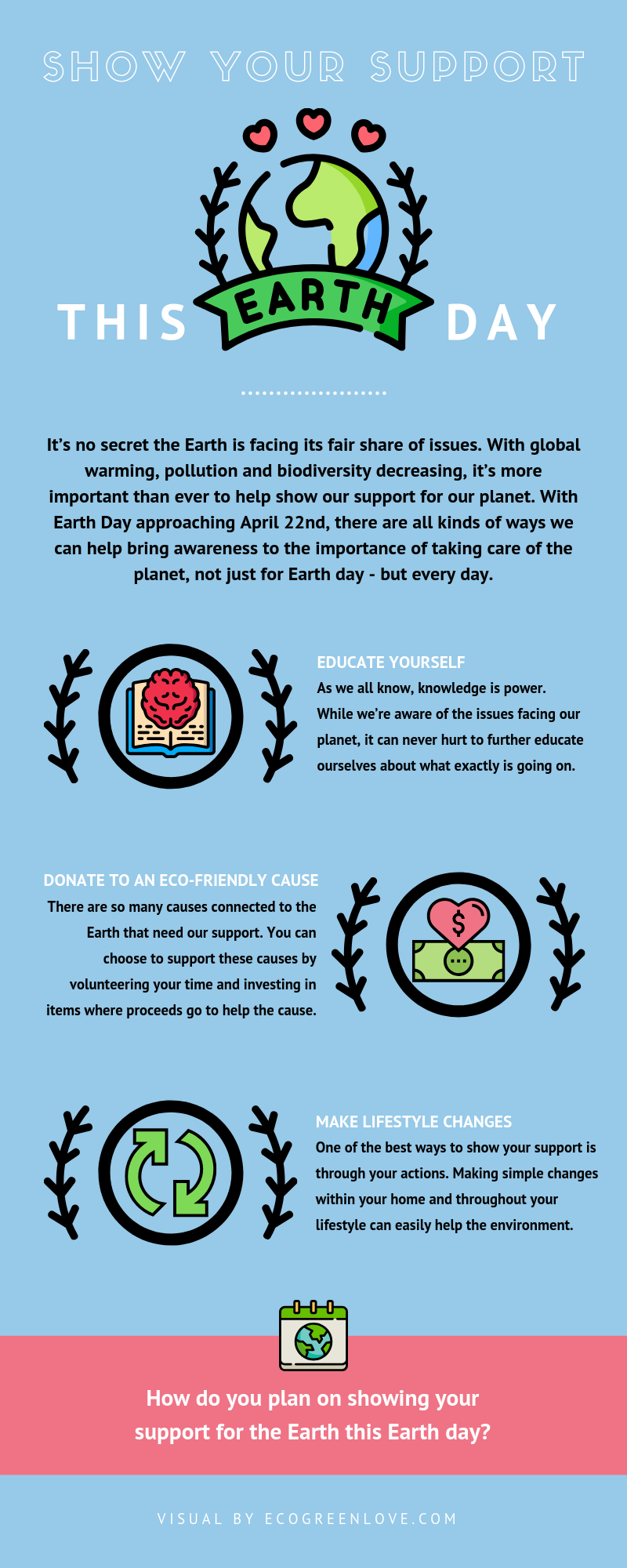 How to Show your Support for the earth this Earth Day [Infographic] | ecogreenlove