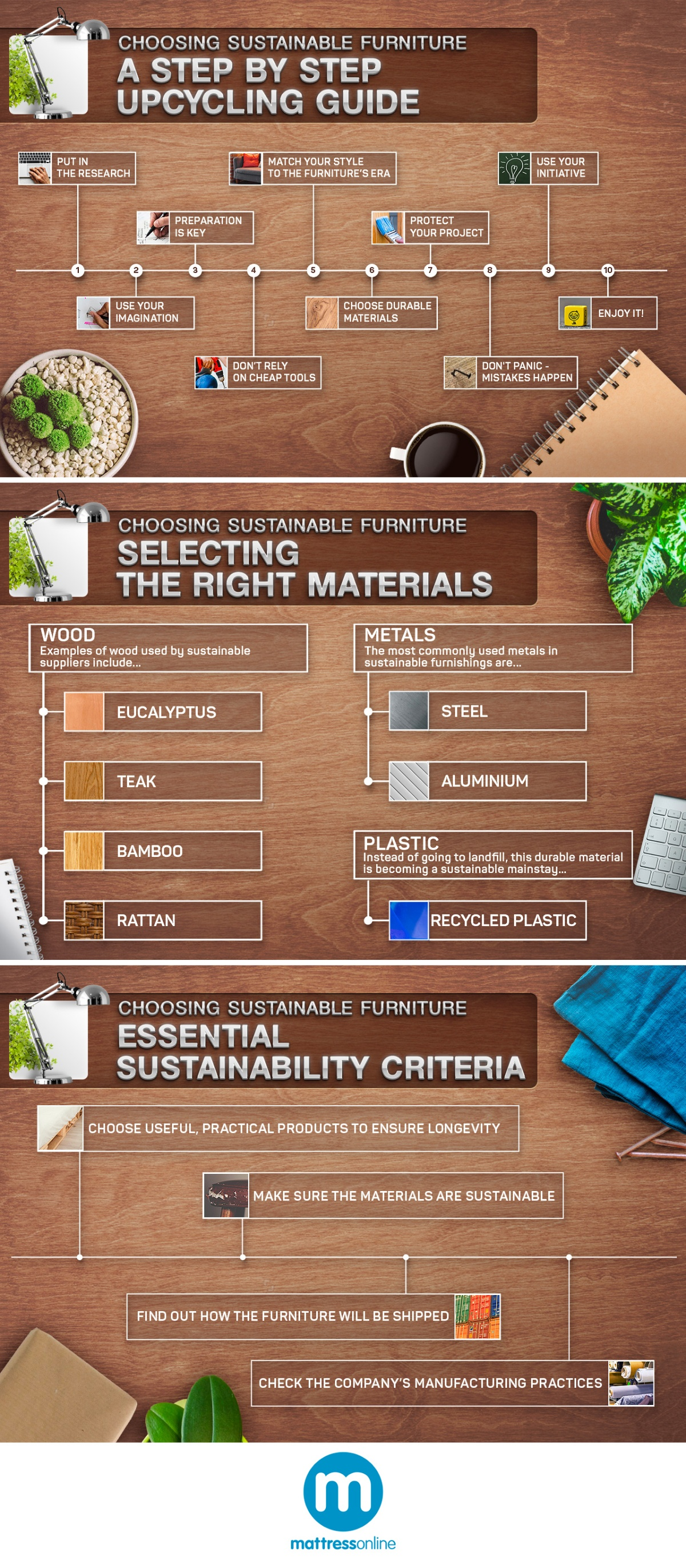 Sustainable Furnishings - How to Reuse, Renovate and Recycle [Infographic]   ecogreenlove