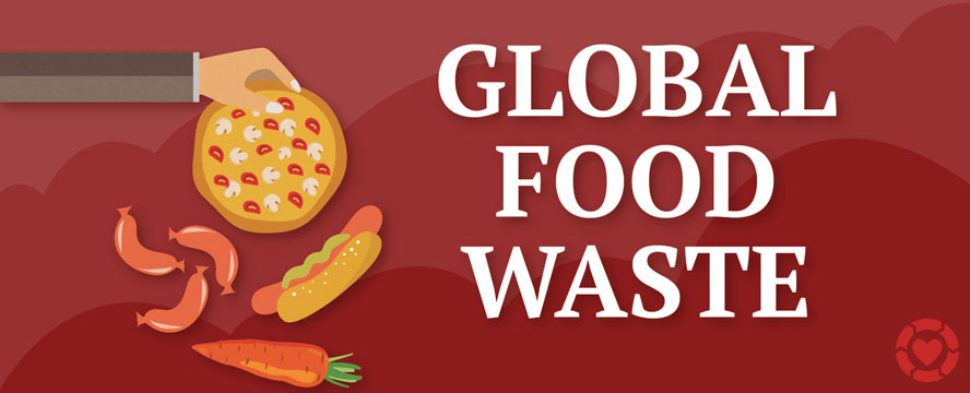 Global Food Waste [Infographic] | ecogreenlove