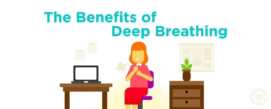 The Benefits of Deep Breathing [Infographic] | ecogreenlove