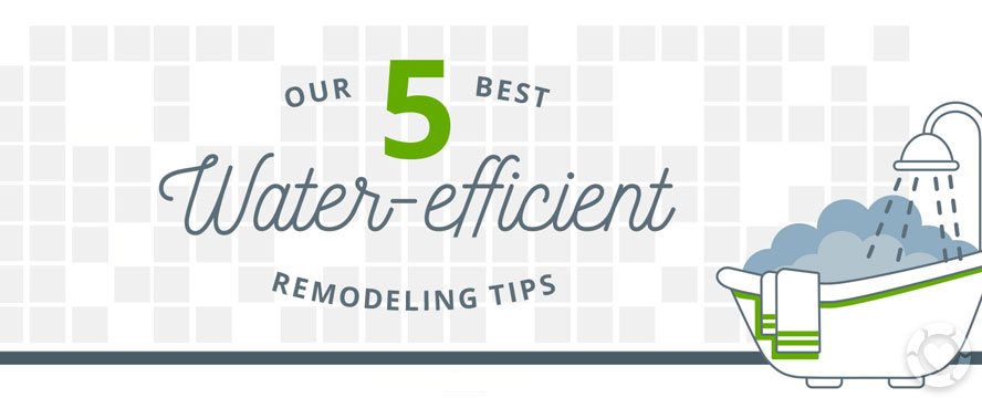 Reasons to Go Green with your Water + Water Efficient tips [Infographic] | ecogreenlove