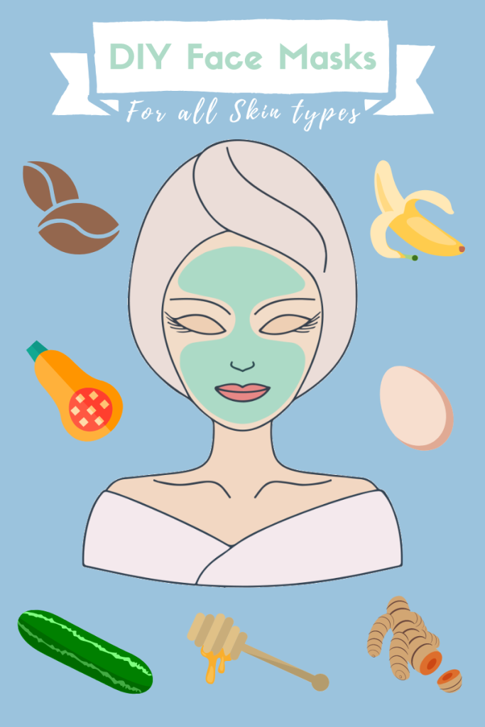 DIY Masks for all Skin Types [Recipes] | ecogreenlove