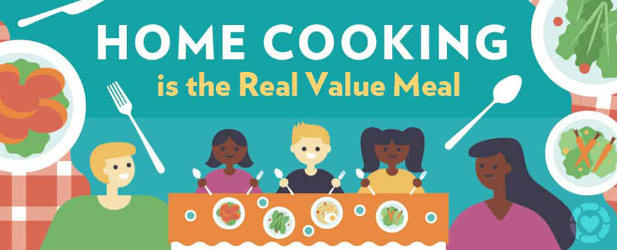 Home Cooking Benefits [Infographic] | ecogreenlove