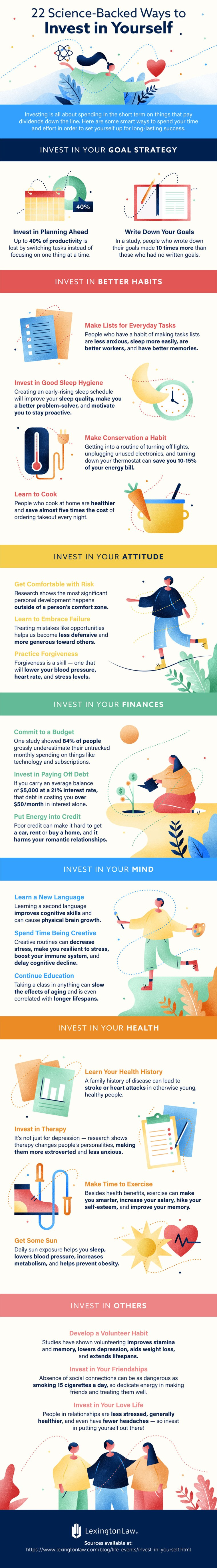 Science-backed ways to Invest in Yourself [Infographic] | ecogreenlove