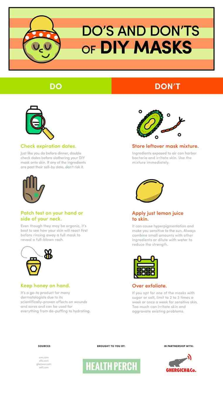 Do's and Don'ts of DIY Masks [Infographic] | ecogreenlove