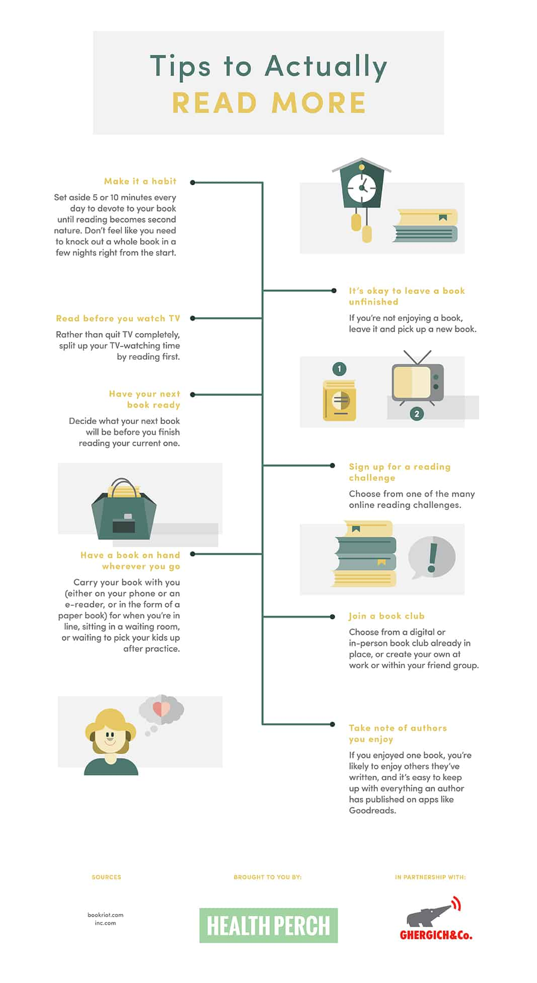 Tips to actually Read more [Visual] | ecogreenlove