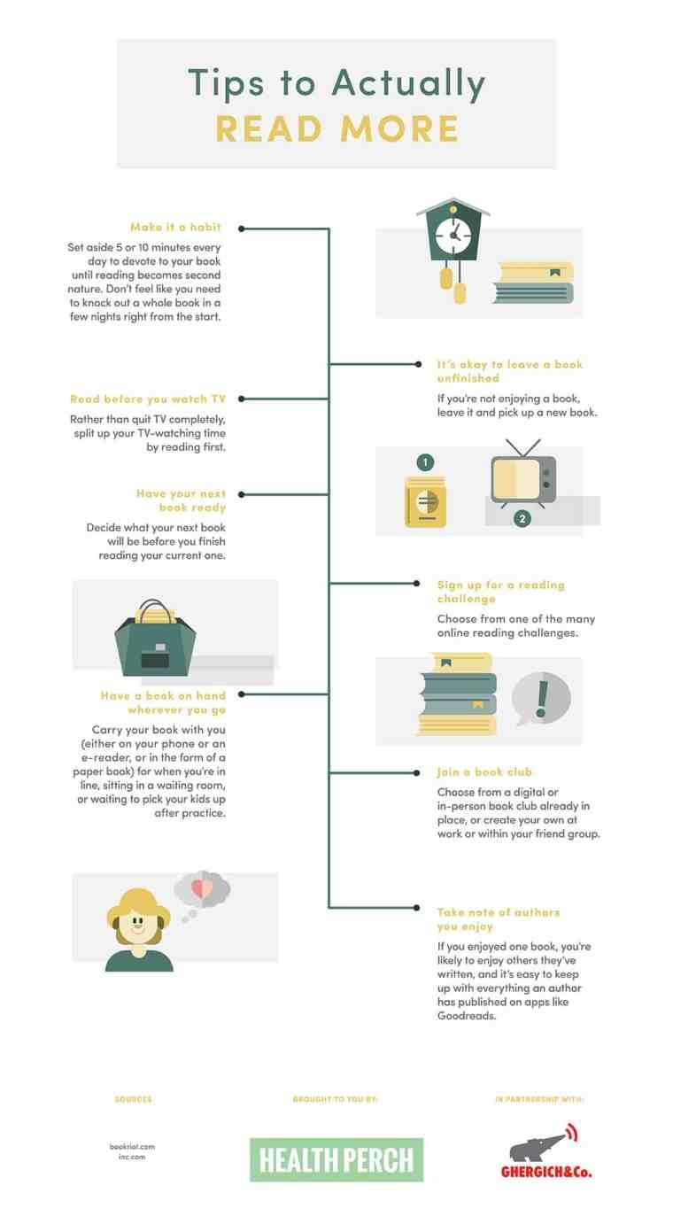 Tips to actually Read more [Visual] | ecogreenlove