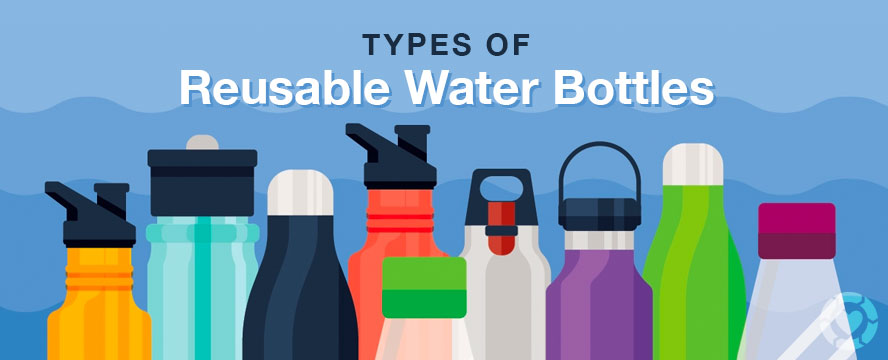Types of Reusable water Bottles [Infographic] | ecogreenlove