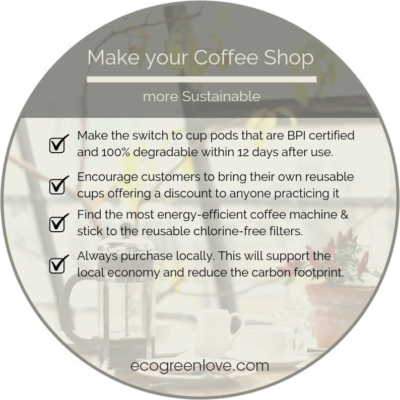 Make your Coffee Shop more Sustainable | ecogreenlove
