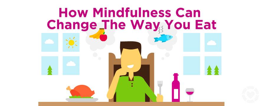 Mindful Eating health benefits [Visual] | ecogreenlove