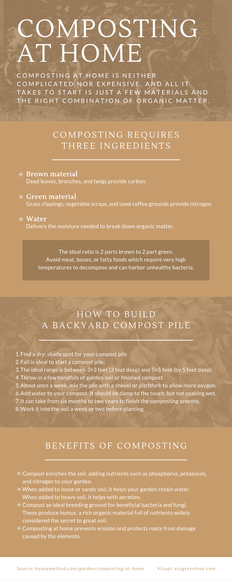 Composting at Home [Visual] | ecogreenlove