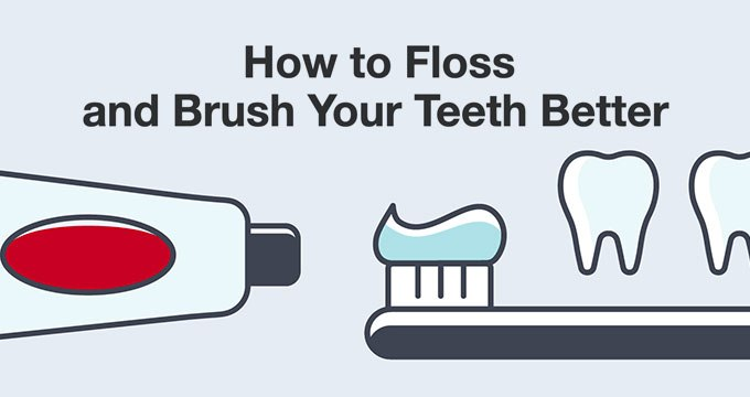 How to Floss and Brush your Teeth for a better Dental Care [Visual]   ecogreenlove