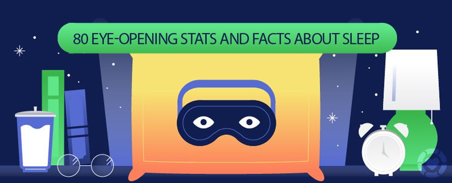 Stats & Facts about Sleep [Infographic] | ecogreenlove