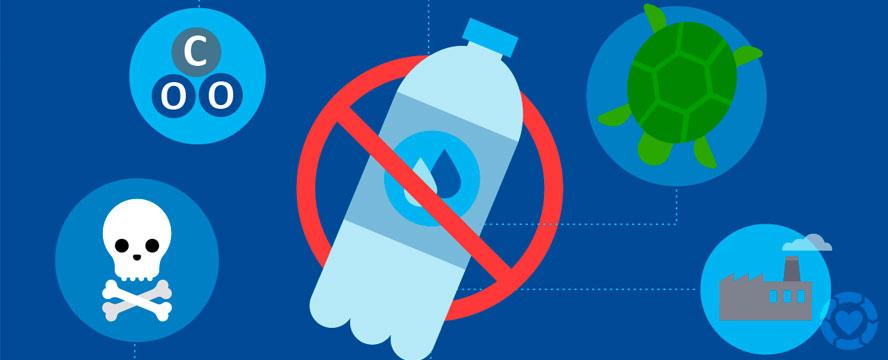 Banning Plastic Water Bottles [Infographics] | ecogreenlove