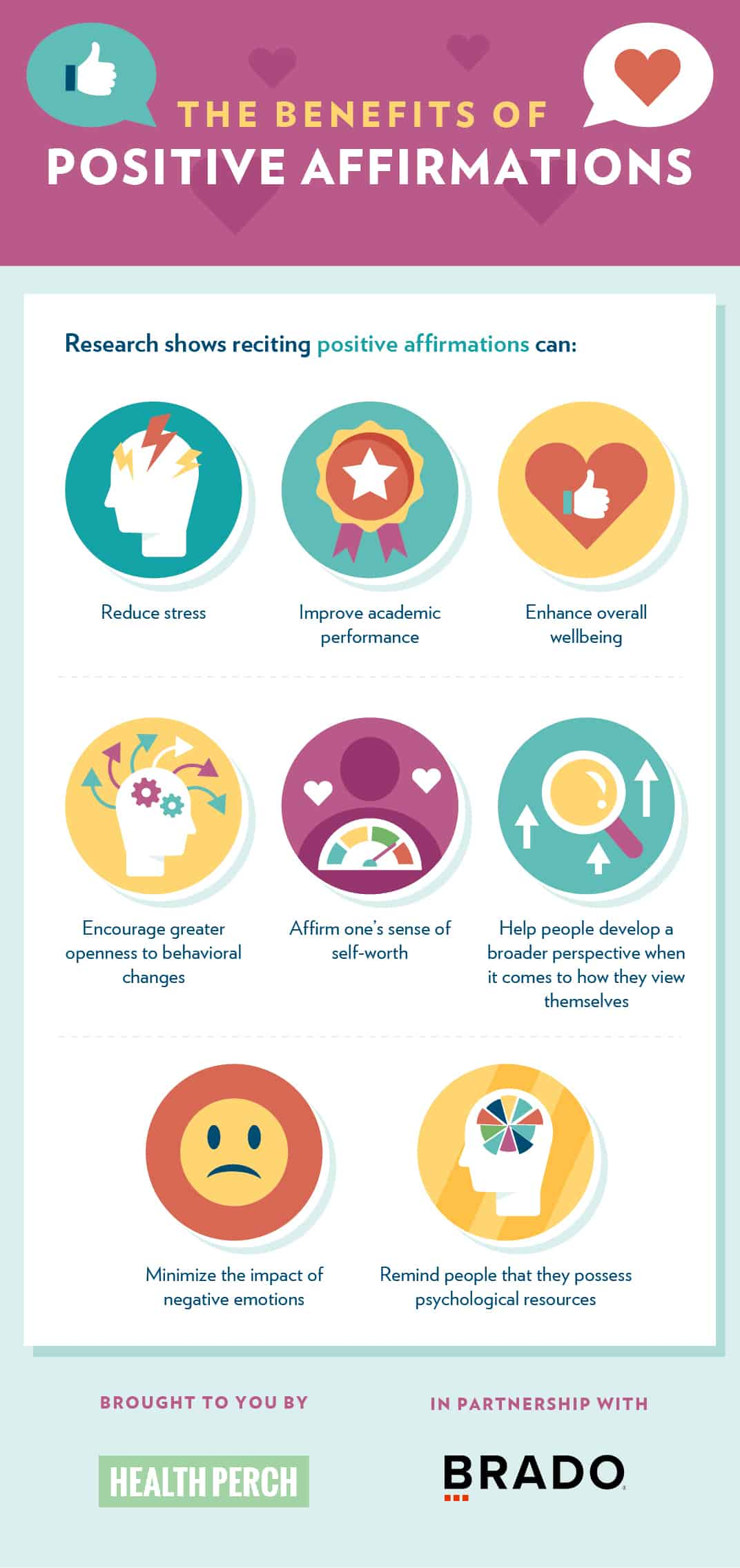 Benefits of Positive Affirmations [Visual] | ecogreenlove