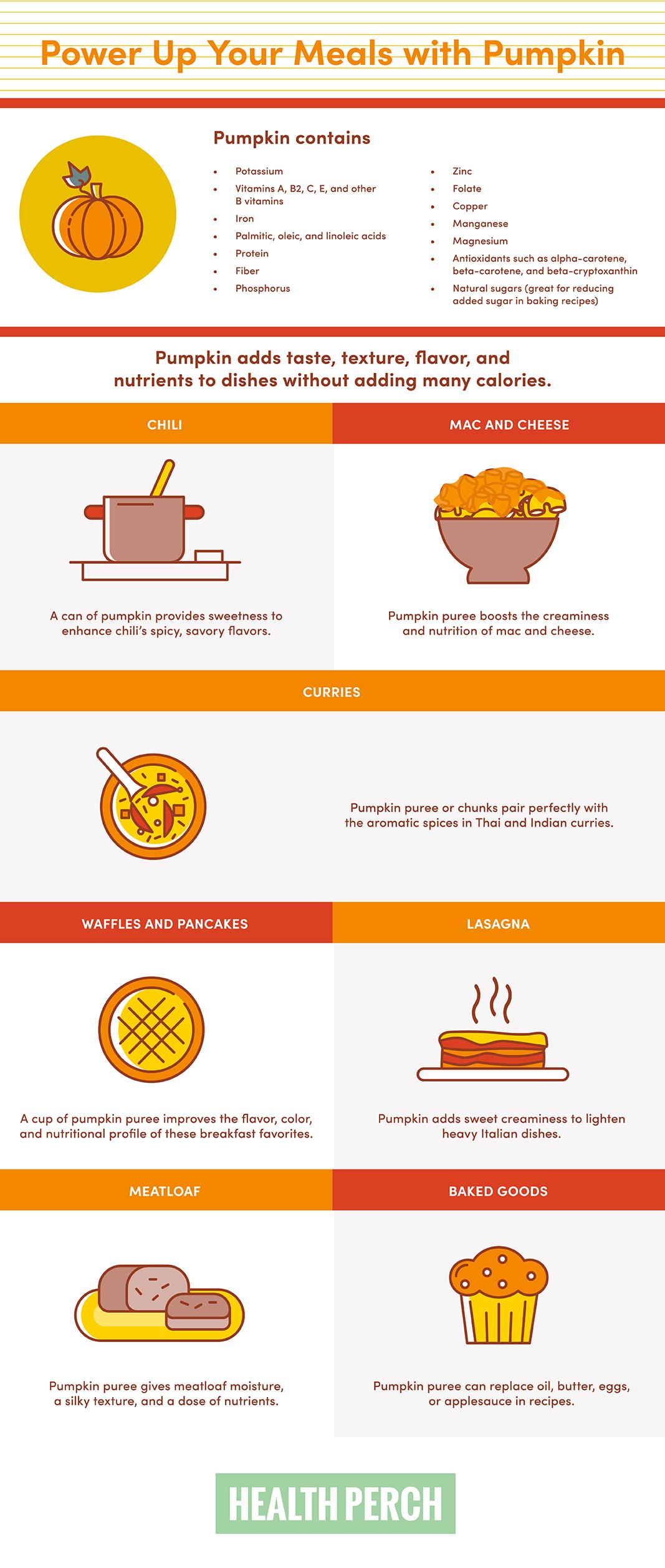 Power up your Meals with Pumpkin [Visual] | ecogreenlove