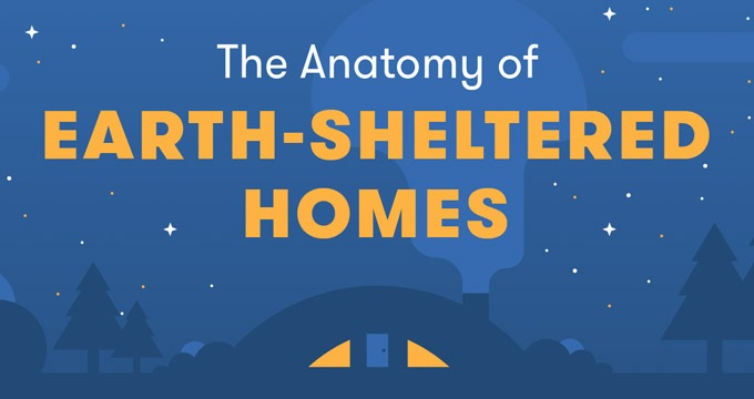The Anatomy of Earth-Sheltered Homes [Visual] | ecogreenlove