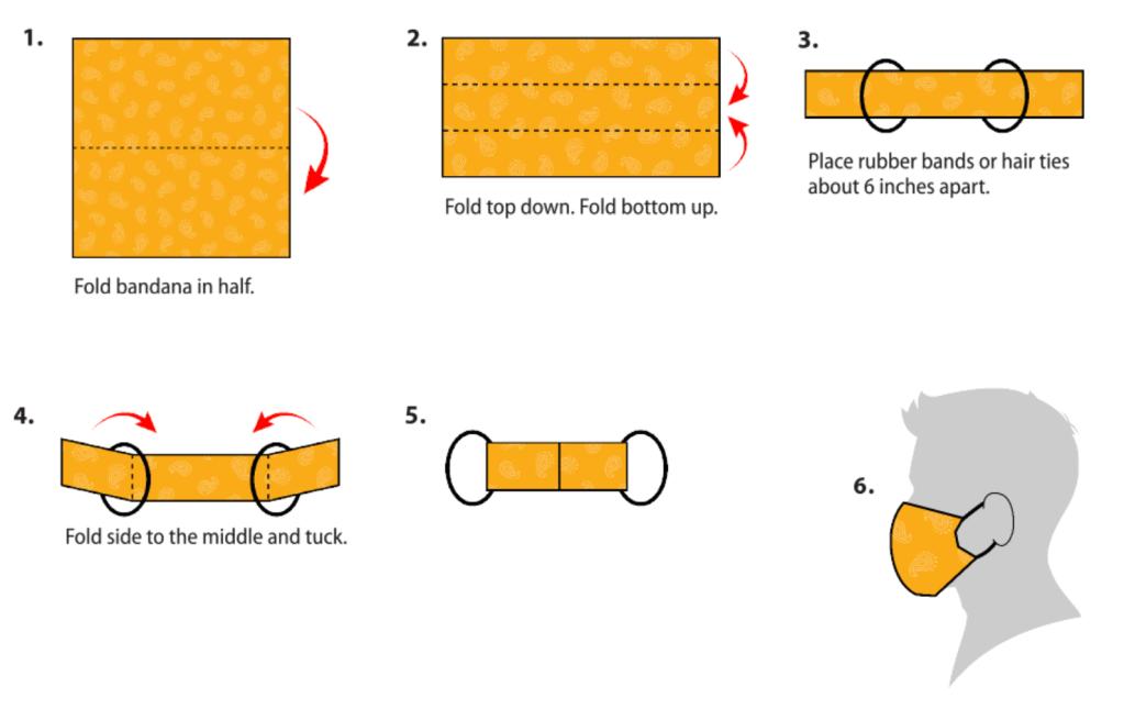 Bandana Face Covering (no sew method)