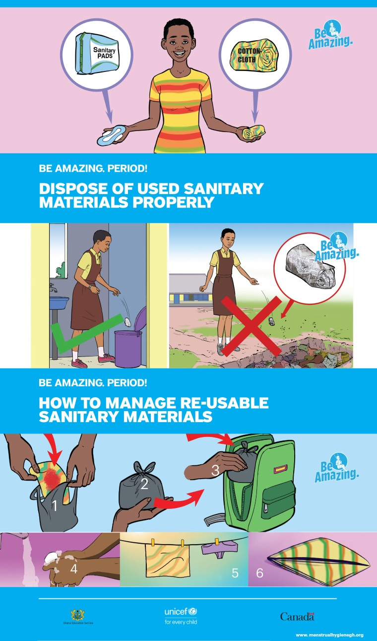 Reusable Sanitary Materials Management [Visual] | ecogreenlove