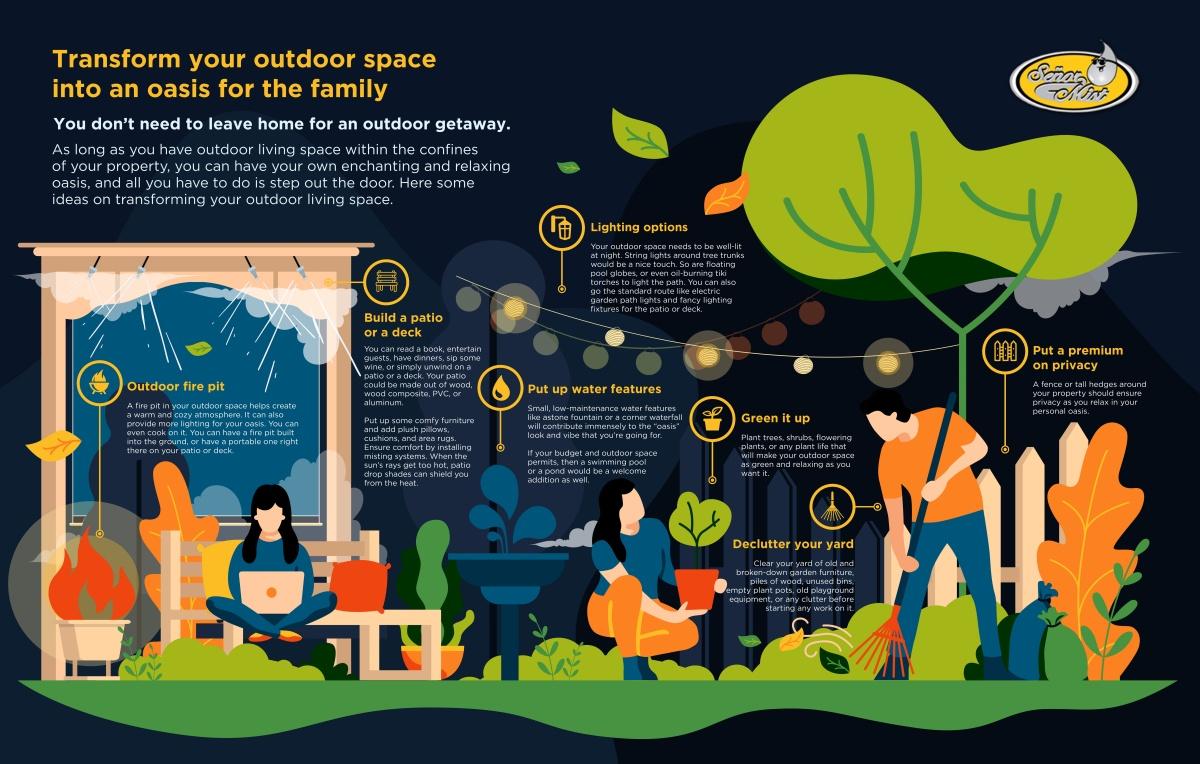 Create Your Own Backyard Getaway [Visual]   ecogreenlove