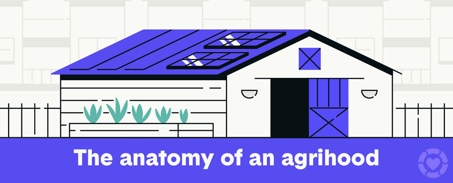 Anatomy of an Agrihood [Infographic] | ecogreenlove