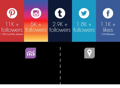site stats ecogreenlove sep2020: pinterest 11k followers 1.2m monthly viewers; instagram 5k followers; tumblr 2.9k followers; twitter 1.8k followers; facebook 1.1 likes 1.2k followers; monthly traffic 34,4360 views 23,142 visitors; top countries: USA, UK, Canada