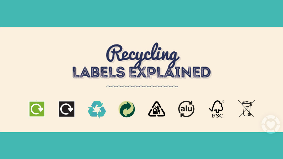 Recycling Labels Explained [Visual]