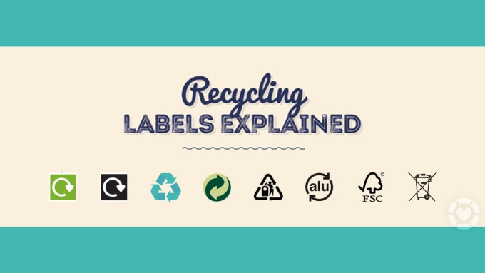 Recycling Labels Explained [Visual] | ecogreenlove