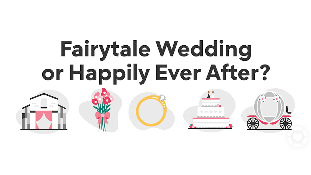 Fairytale Wedding or Happily Ever After [Visual] | ecogreenlove
