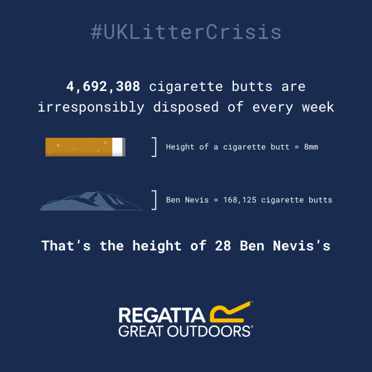UK Litter Crisis • cigarette butts | ecogreenlove