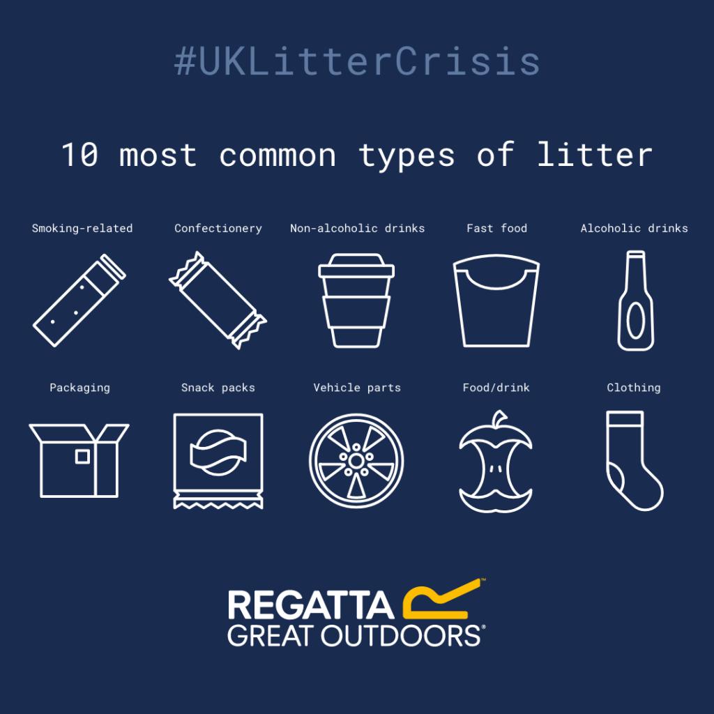 UK Litter Crisis   ecogreenlove