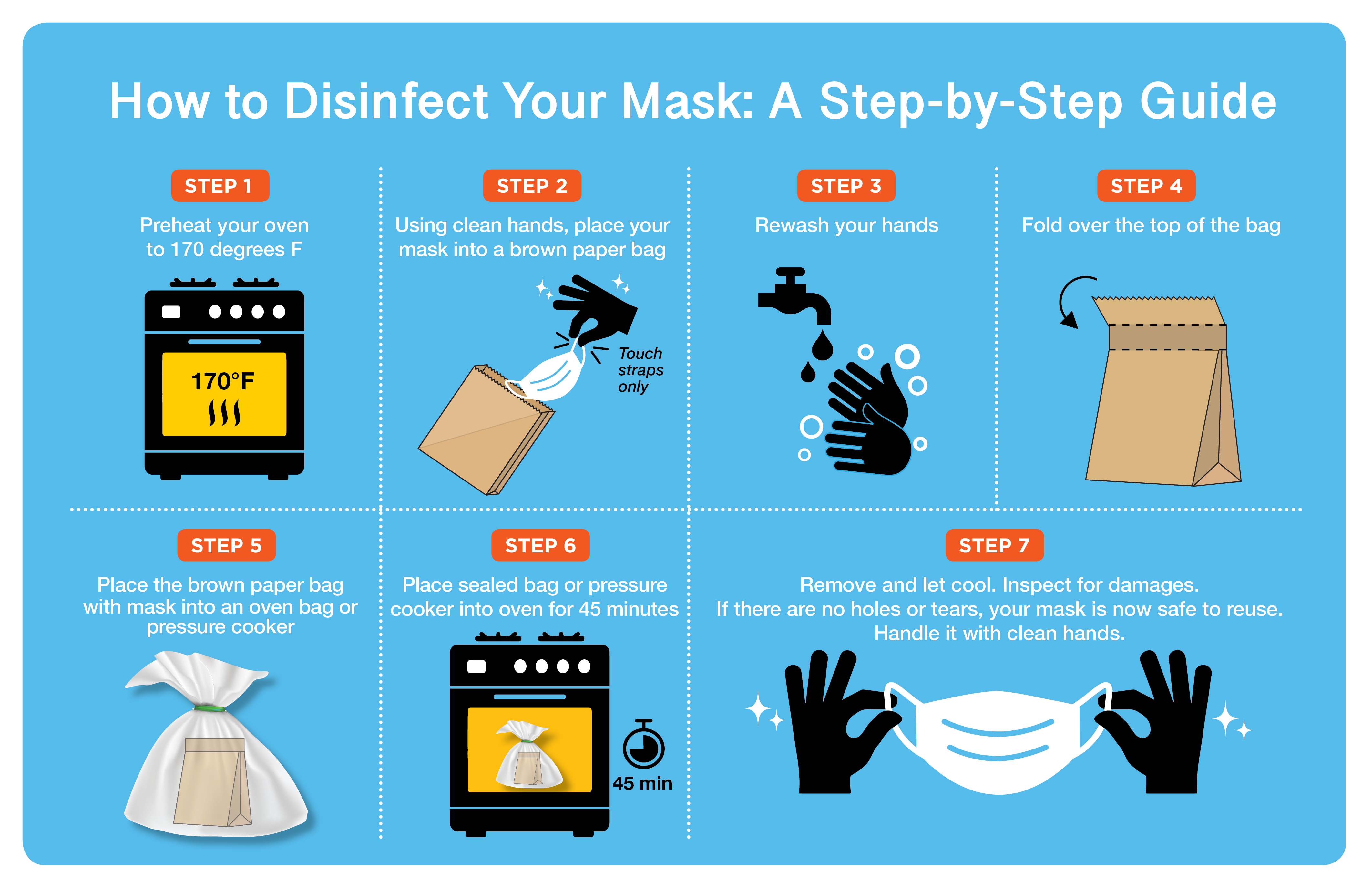 How to Disinfect certain kinds of Masks  (N95 respirators and surgical masks) [Visual] | ecogreenlove