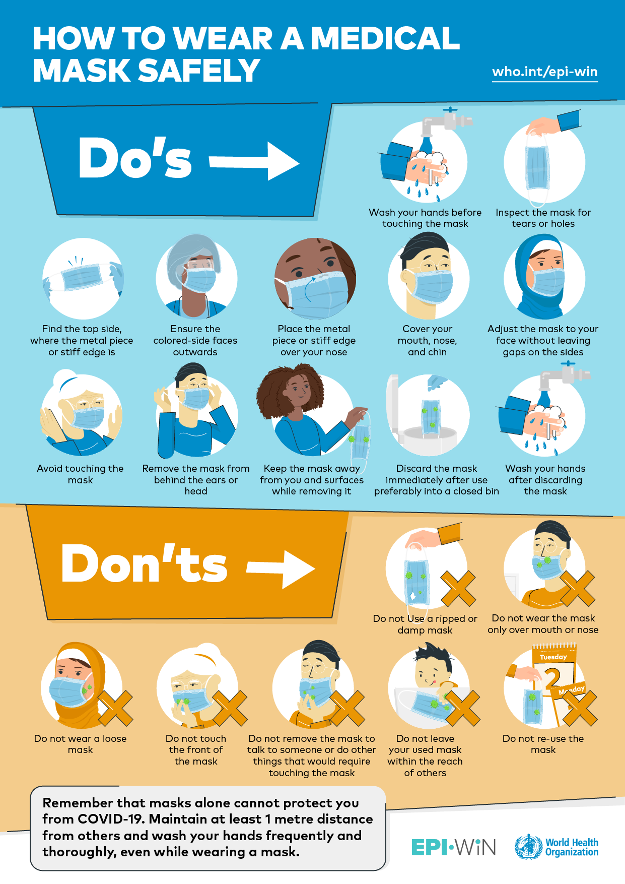 Do's and Don'ts when wearing Medical Masks [Infographic] | ecogreenlove