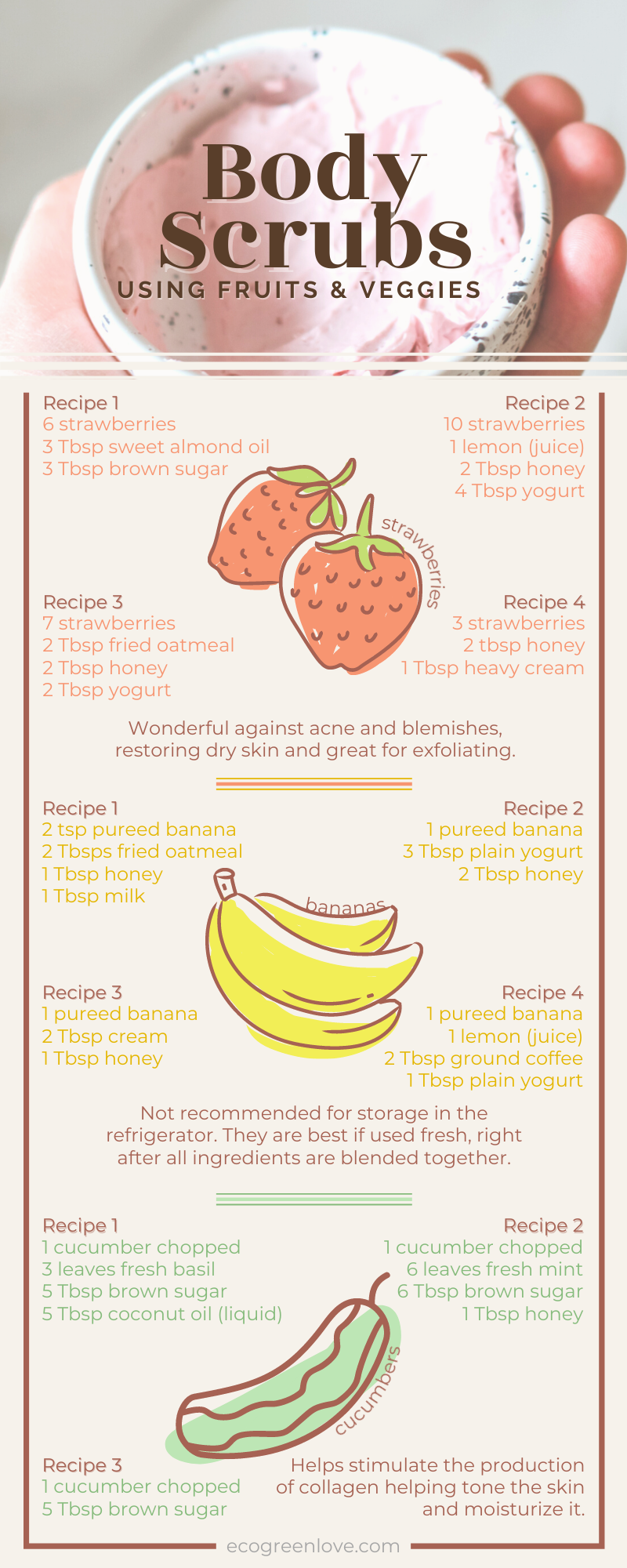DIY Body Scrubs using Fruits & Veggies [Recipes] | ecogreenlove