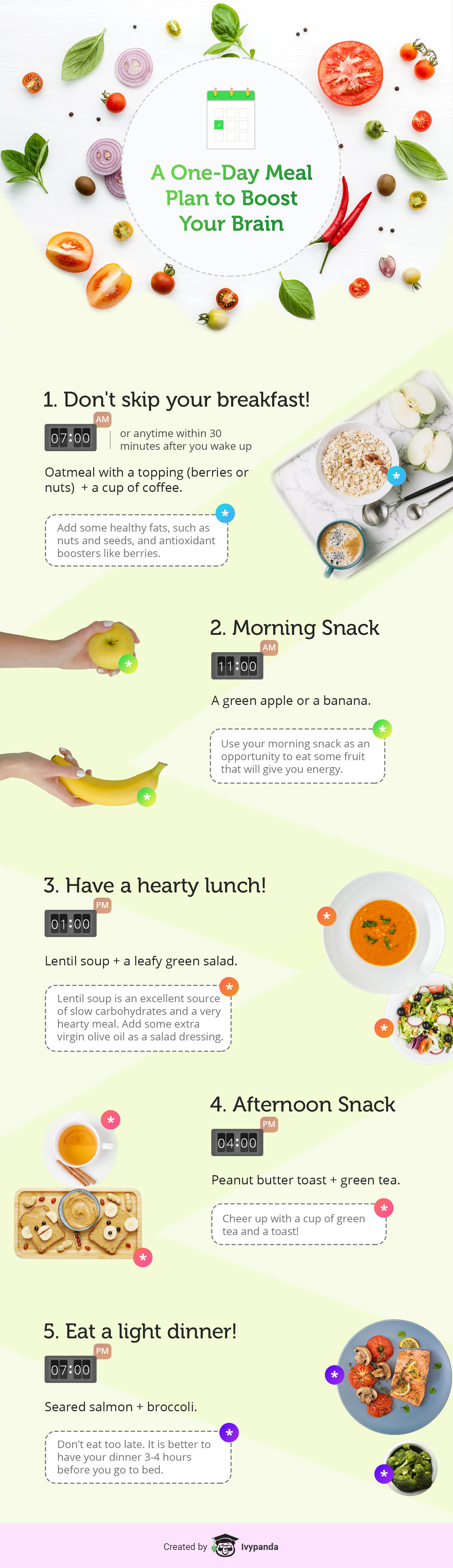 Healthy Eating [One-Day Meal Plan] | ecogreenlove
