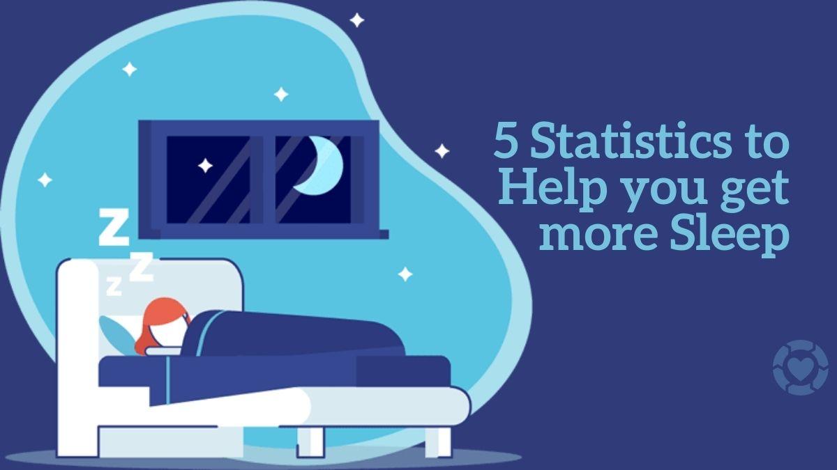 5 Statistics to Help you get more Sleep | ecogreenlove