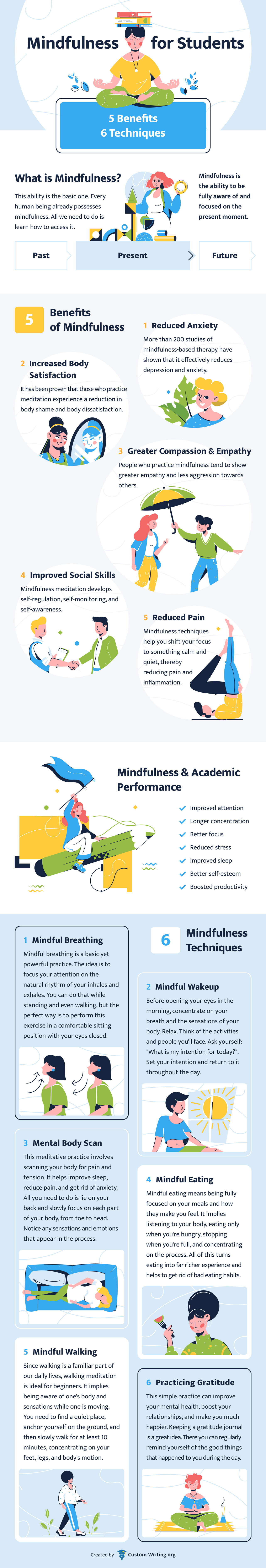 Mindfulness for Students [Infographic] | ecogreenlove